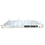 Unmanaged Switch ISON (IS-RG318-2F-D)