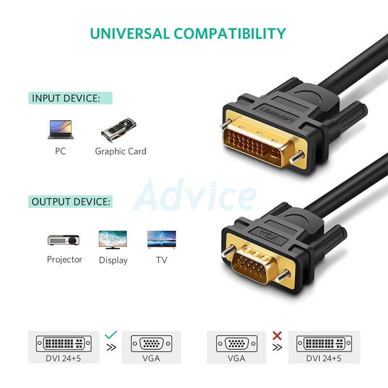 Cable DVI 24+5 TO VGA (1.5M) UGREEN 11617